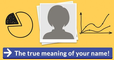 The True Meaning Of Your Name - True meaning brand names