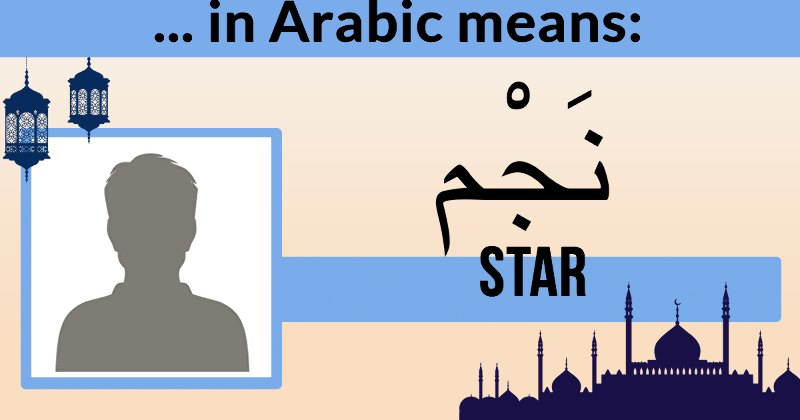 What does zina mean in arabic-4059