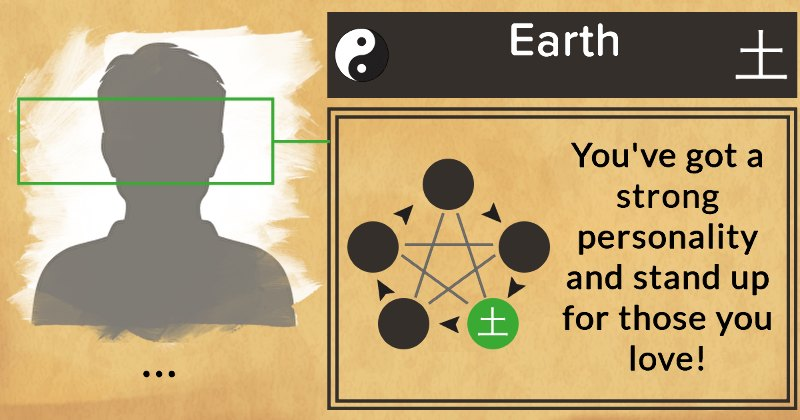 how to find out your chinese element