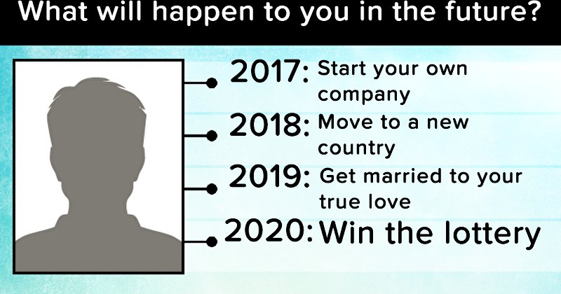 What will happen to you in the future?