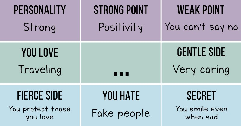 what does your birthday say about your personality